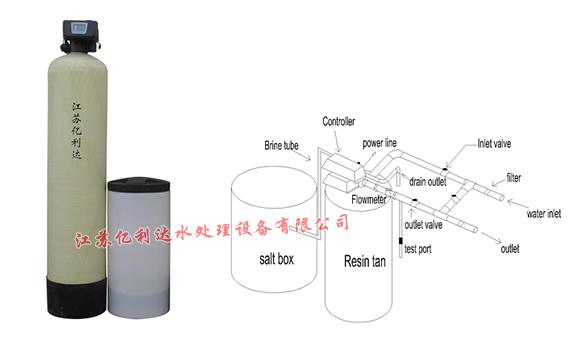 Automatic Softenerstainless Steel 4thjiangsu Yld Water